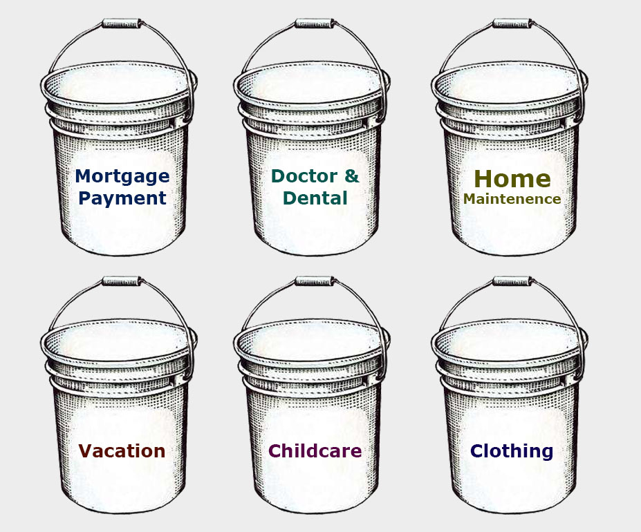 bucket-budgeting-system