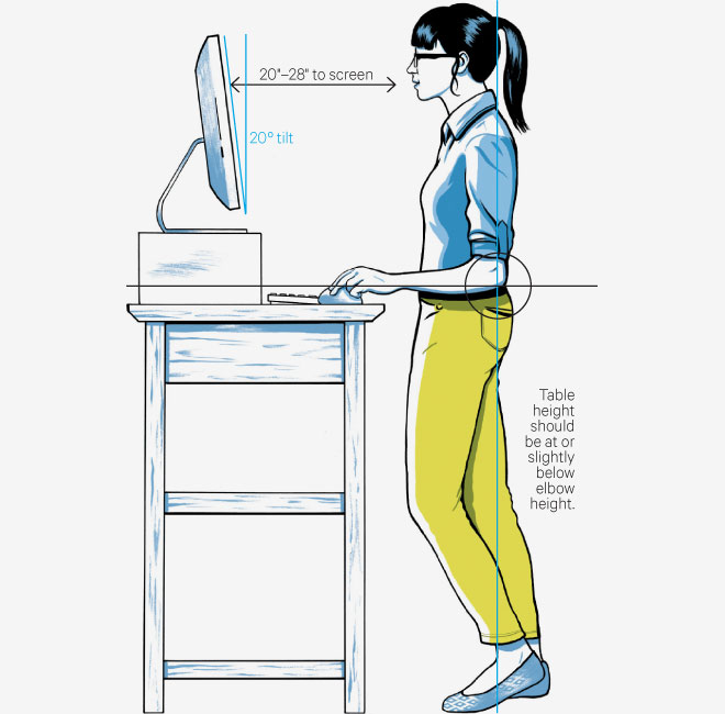 standing-desk-diagram