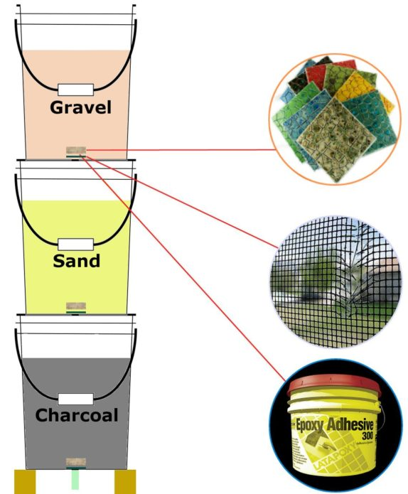 bucket diagram water filter charcoal gravel sand