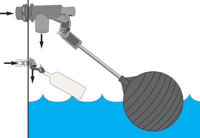 float valve diagram