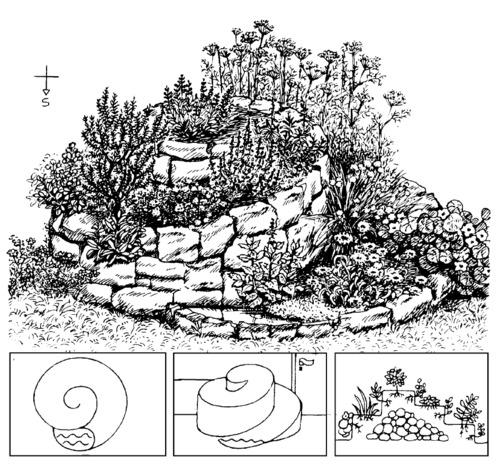 herb-spiral-garden